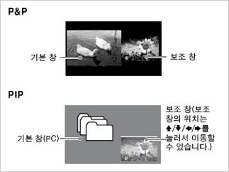 소니 TV / DSLR 알파 / 캠코더 Special Tip!