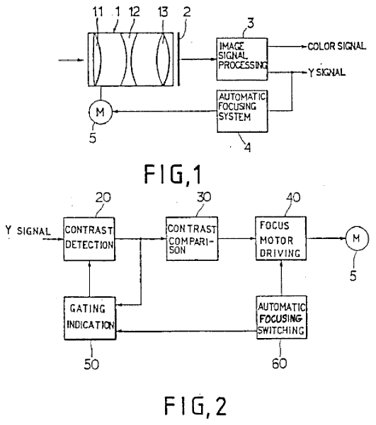 Focus Detection by Image Processing - from Patent by LG