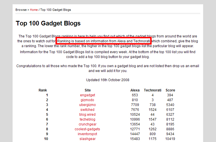 Top 100 Gadget Blogs