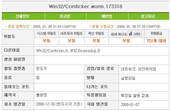 V3 전용백신 : Win32 Conficker worm 173318 바이러스 치료