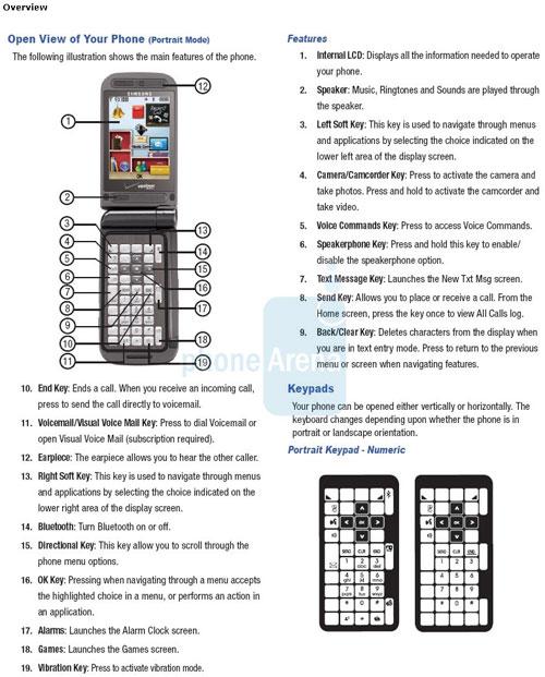 Samsung Alias 2 Explained