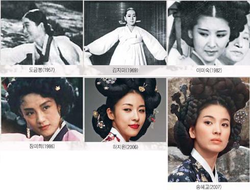 도금봉, 김지미, 이미숙, 장미희, 하지원, 송혜교